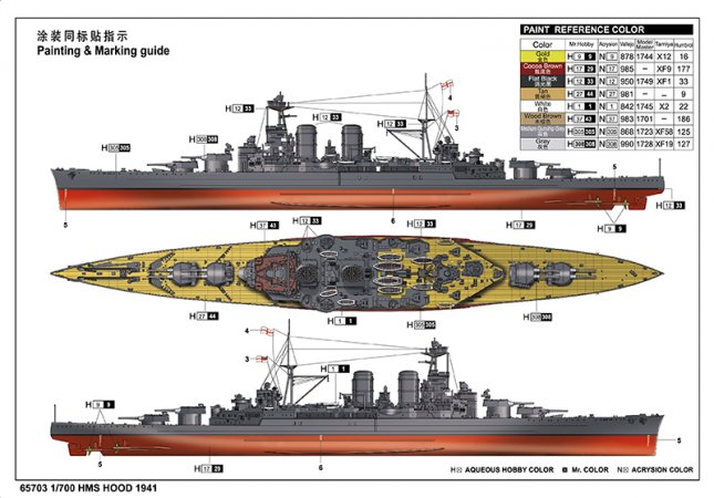 Plastikový model lodě Top Grade HMS HOOD 1941