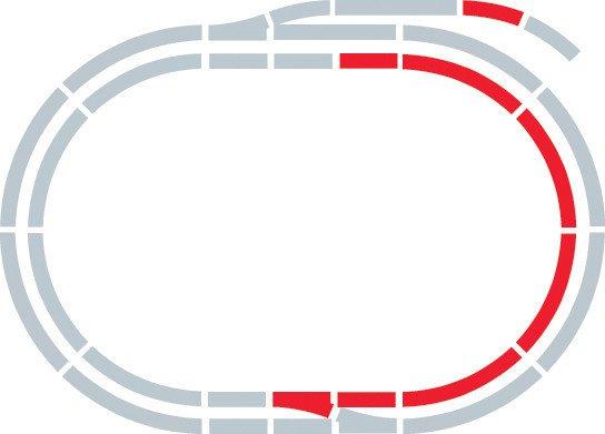 Hornby Rozšíření trati sada HORNBY - Extension Pack C