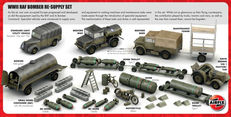 Airfix Plastikový model diorama WWII RAF Bomber Re-Supply Set