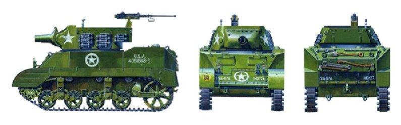 Tamiya M8 Carriage w/3 Figures