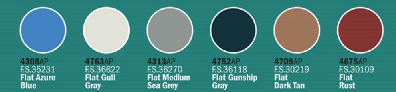 Italeri Sada akrylových barev matné - WORLD OF WARSHIPS - 447AP